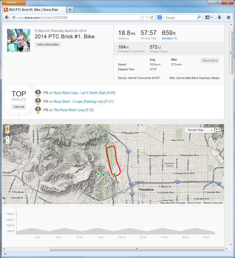 2014 PTC Brick #1. Bike.  Strava Ride - Mozilla Firefox 3202014 105551 PM