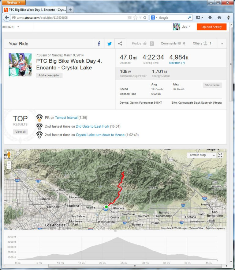 PTC Big Bike Week Day 4. Encanto - Crystal Lake  Strava Ride - Mozilla Firefox 392014 91611 PM