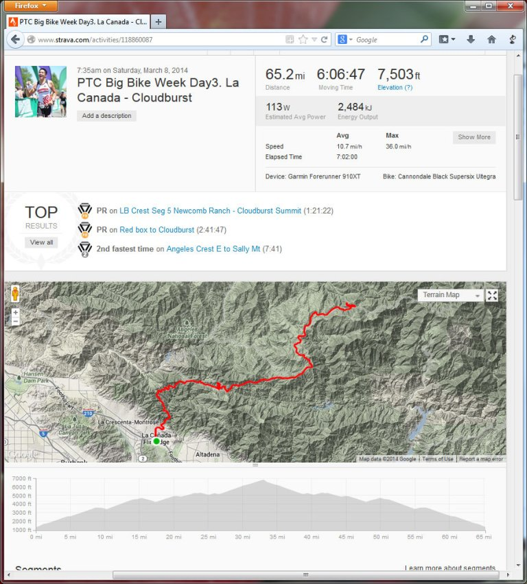 PTC Big Bike Week Day3. La Canada - Cloudburst  Strava Ride - Mozilla Firefox 382014 45136 PM
