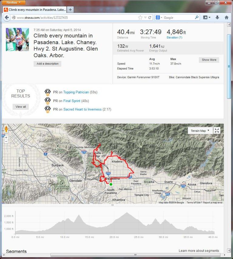 Climb every mountain in Pasadena. Lake. Chaney. Hwy 2. St Augustine. Glen Oaks. Arbor.  Ride  Strava - Mozilla Firefox 452014 10058 PM