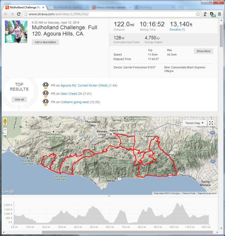 Mulholland Challenge. Full 120. Agoura Hills, CA.  Ride  Strava - Google Chrome 4132014 121115 PM