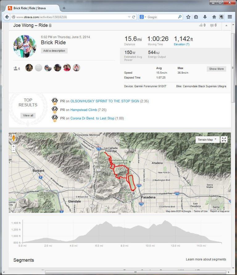 Brick Ride  Ride  Strava - Mozilla Firefox 662014 93544 AM