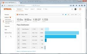 Fontana Half Marathon. 15726 Broke 2 hr mark PR.  Run  Strava - Mozilla Firefox 12312014 100140 AM