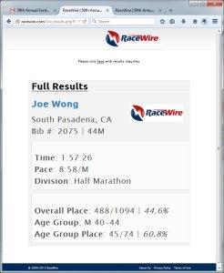 RaceWire  59th Annual Fontana Days Run Results - Mozilla Firefox 12312014 95924 AM