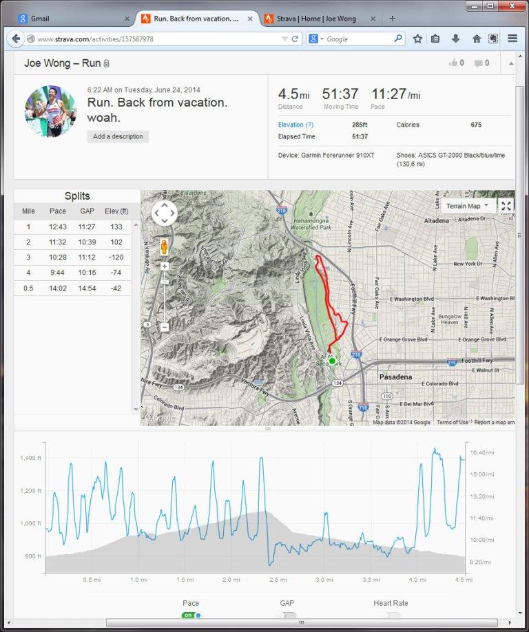 Run. Back from vacation. woah.  Run  Strava - Mozilla Firefox 6242014 90357 AM