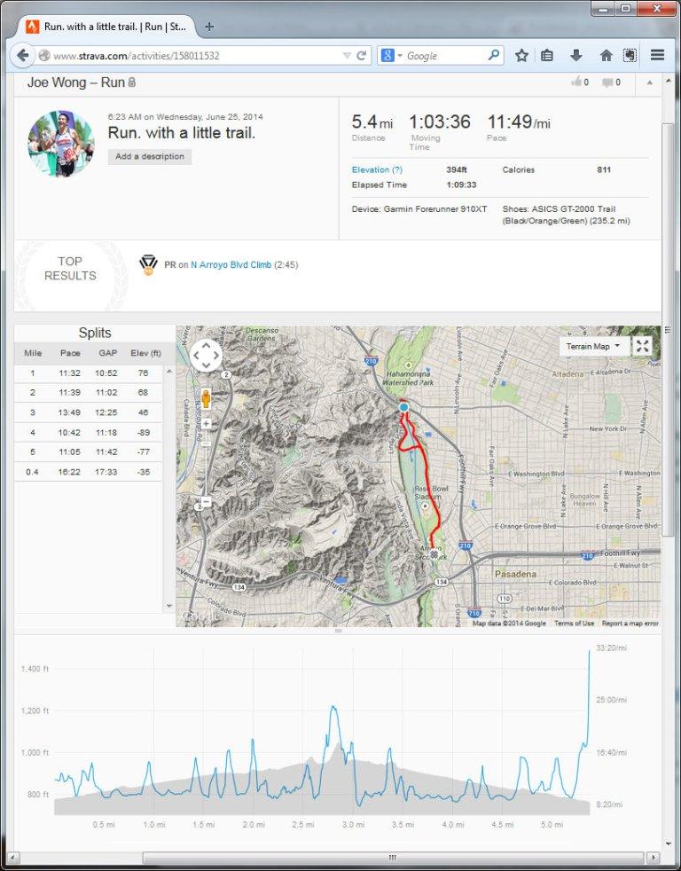 Run. with a little trail.  Run  Strava - Mozilla Firefox 6252014 92338 AM