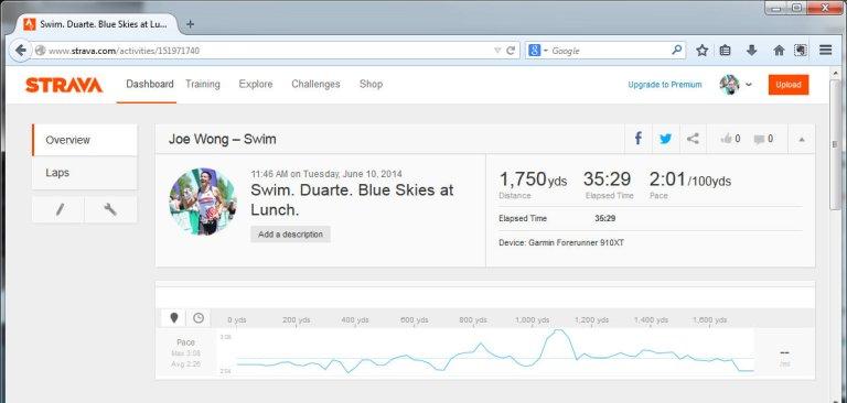 Swim. Duarte. Blue Skies at Lunch.  Swim  Strava - Mozilla Firefox 6102014 13735 PM