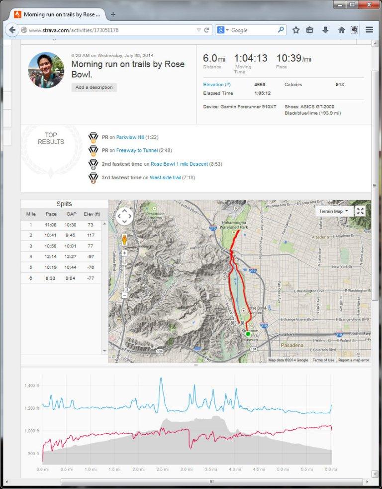 Morning run on trails by Rose Bowl.  Run  Strava - Mozilla Firefox 7302014 93214 AM
