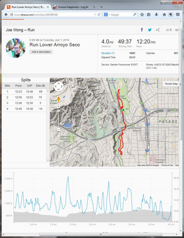 Run Lower Arroyo Seco  Run  Strava - Mozilla Firefox 712014 91615 AM