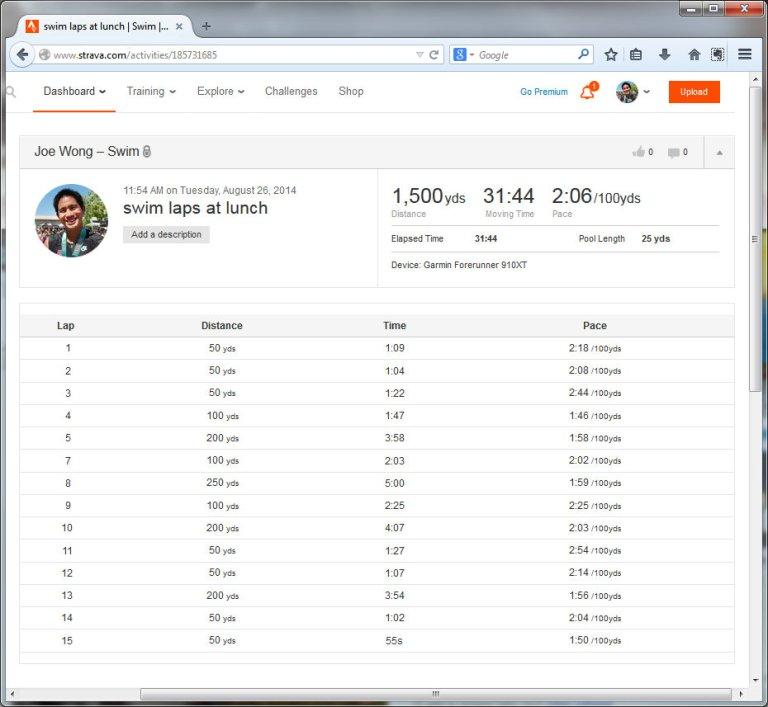 swim laps at lunch  Swim  Strava - Mozilla Firefox 8262014 10434 PM