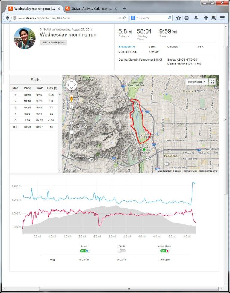 Wednesday morning run  Run  Strava - Mozilla Firefox 8272014 83219 AM