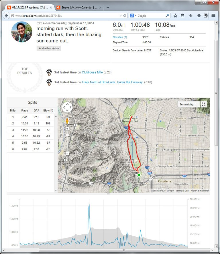 09172014 Pasadena, CA  Run  Strava - Mozilla Firefox 9172014 83428 AM