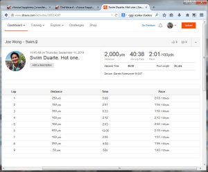 Swim Duarte. Hot one.  Swim  Strava - Mozilla Firefox 9112014 24216 PM