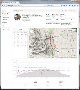morning run. zero dark thirty. with faust.  Run  Strava - Mozilla Firefox 1082014 90008 AM