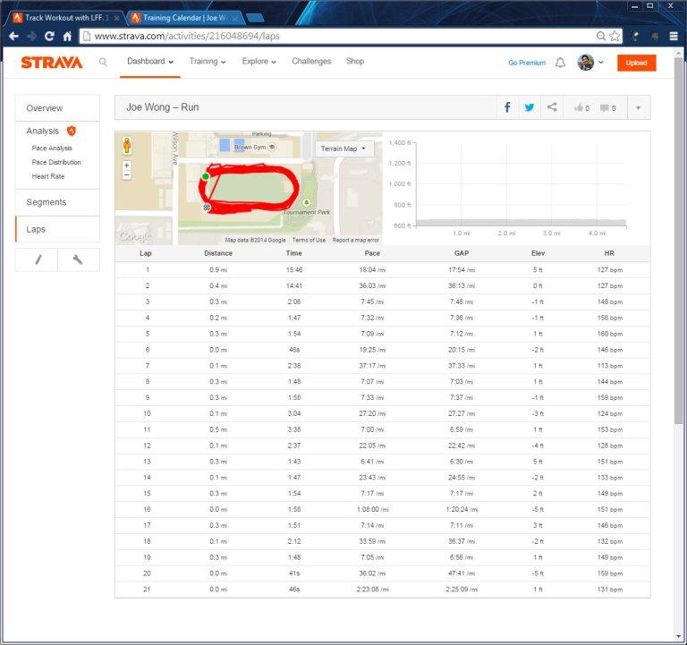 Track Workout with LFF. 1 mile, 800 x 2, 400 x 4. Gasp.  Run  Strava - Google Chrome 1152014 100505 PM