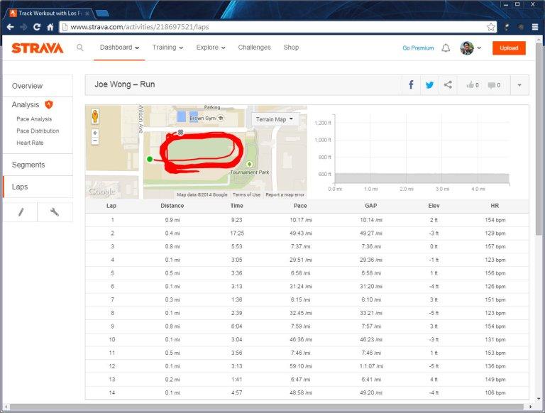 Track Workout with Los Feliz Flyers  Run  Strava - Google Chrome 11122014 85711 PM