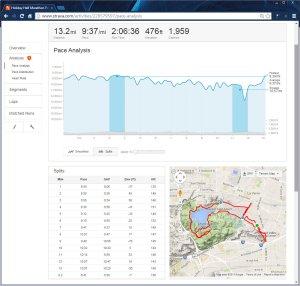 Holiday Half Marathon Pomona  Run  Strava - Google Chrome 12142014 111401 PM