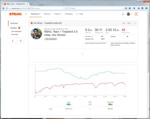RBAC. Rain  Treadmill 3.0 miles. Mio Works!  Run  Strava - Mozilla Firefox 12122014 85053 AM