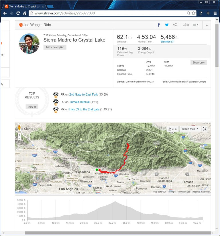 Sierra Madre to Crystal Lake  Ride  Strava - Google Chrome 1262014 24519 PM