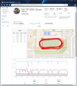 Track. LFF. CalTech. 400-800-1200 x2  Run  Strava - Google Chrome 12172014 100049 PM