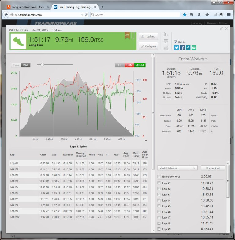 Free Training Log, Training Plans and Food Diary  TrainingPeaks - Mozilla Firefox 1212015 100641 AM