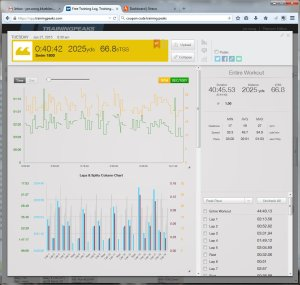 Free Training Log, Training Plans and Food Diary  TrainingPeaks - Mozilla Firefox 1272015 93107 AM