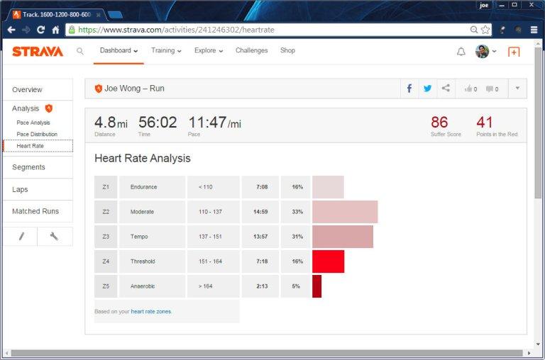 Track. 1600-1200-800-600-400-200  Run  Strava - Google Chrome 1142015 103636 PM