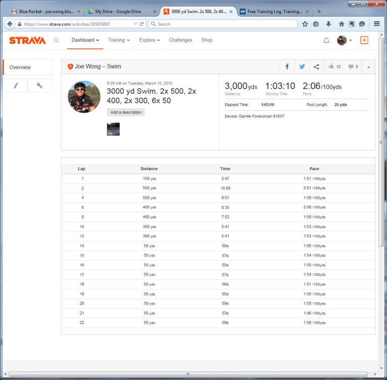 3000 yd Swim. 2x 500, 2x 400, 2x 300, 6x 50  Swim  Strava - Mozilla Firefox 3112015 111453 PM