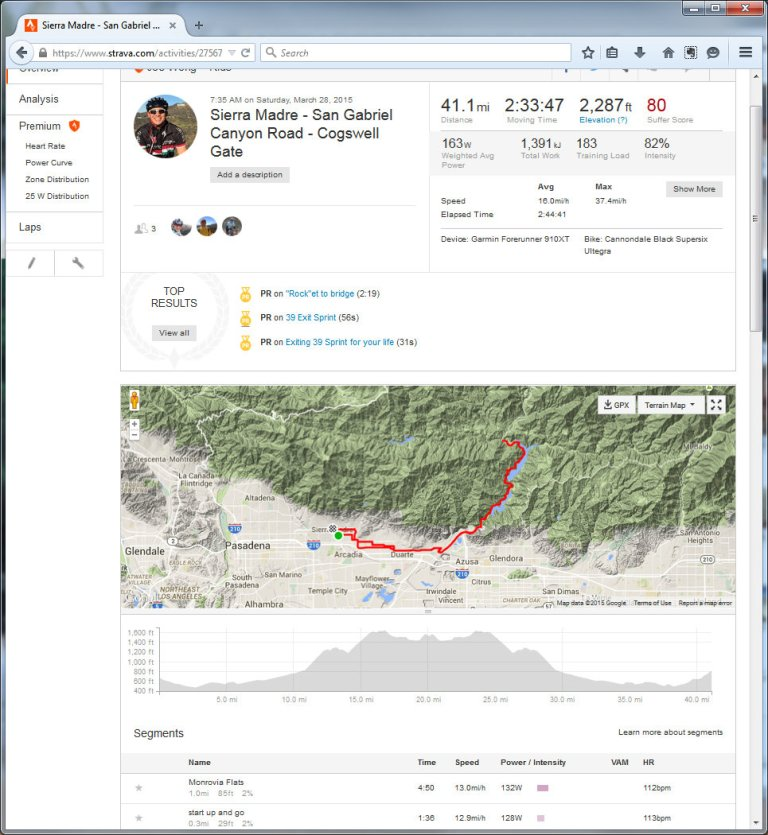 Sierra Madre - San Gabriel Canyon Road - Cogswell Gate  Ride  Strava - Mozilla Firefox 3282015 95649 PM