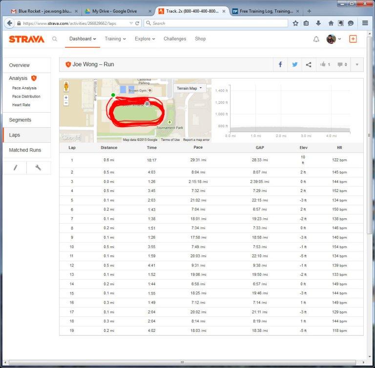 Track. 2x (800-400-400-800)  Run  Strava - Mozilla Firefox 3112015 110651 PM