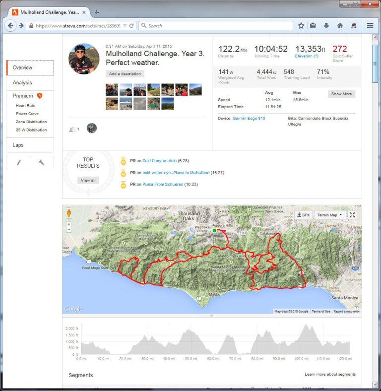 Mulholland Challenge. Year 3. Perfect weather.  Ride  Strava - Mozilla Firefox 4122015 103625 AM
