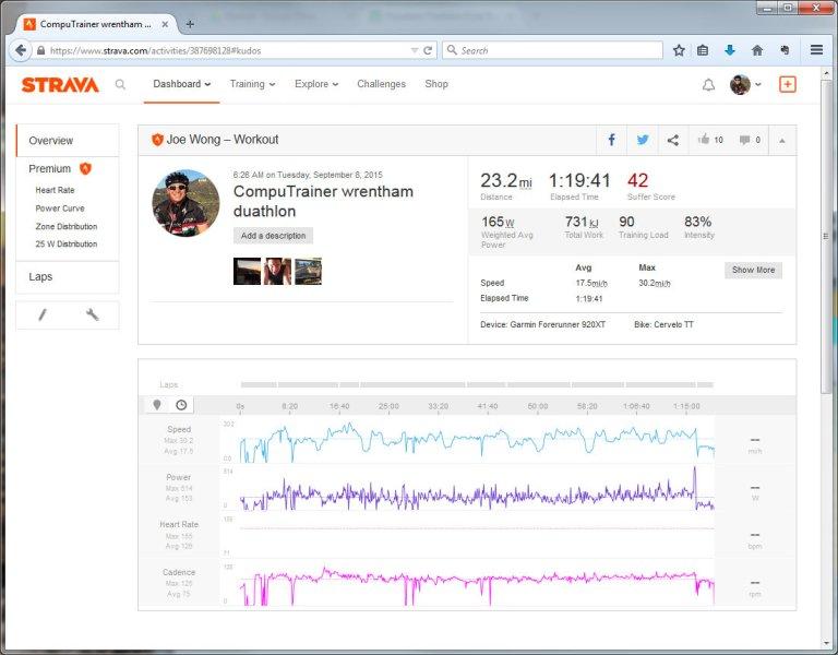 CompuTrainer wrentham duathlon  Ride  Strava - Mozilla Firefox 982015 23314 PM