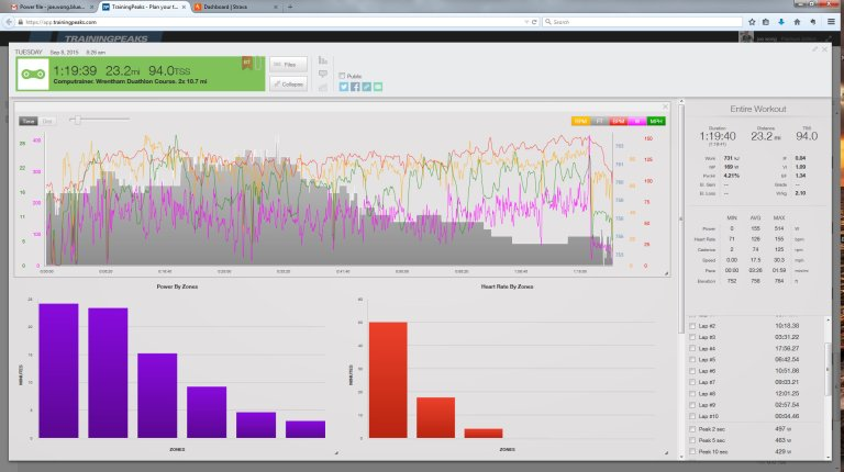 TrainingPeaks - Plan your training, track your workouts and measure your progress - Mozilla Firefox 982015 115206 AM