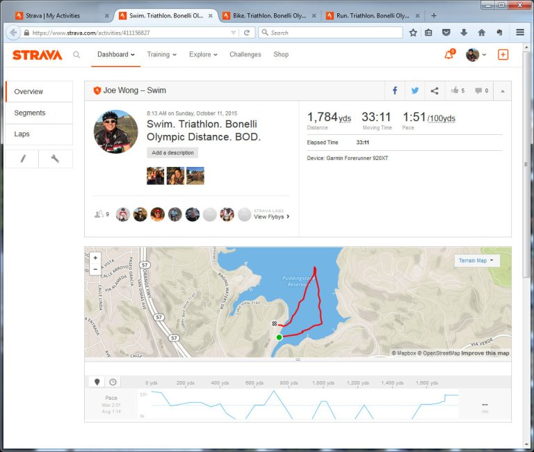 Swim. Triathlon. Bonelli Olympic Distance. BOD. Swim Strava - Mozilla Firefox 10112015 42034 PM