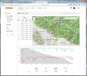 Switzer  Clear Creek  La Canada. Canyon practice  Run  Strava - Mozilla Firefox 1112015 110149 AM